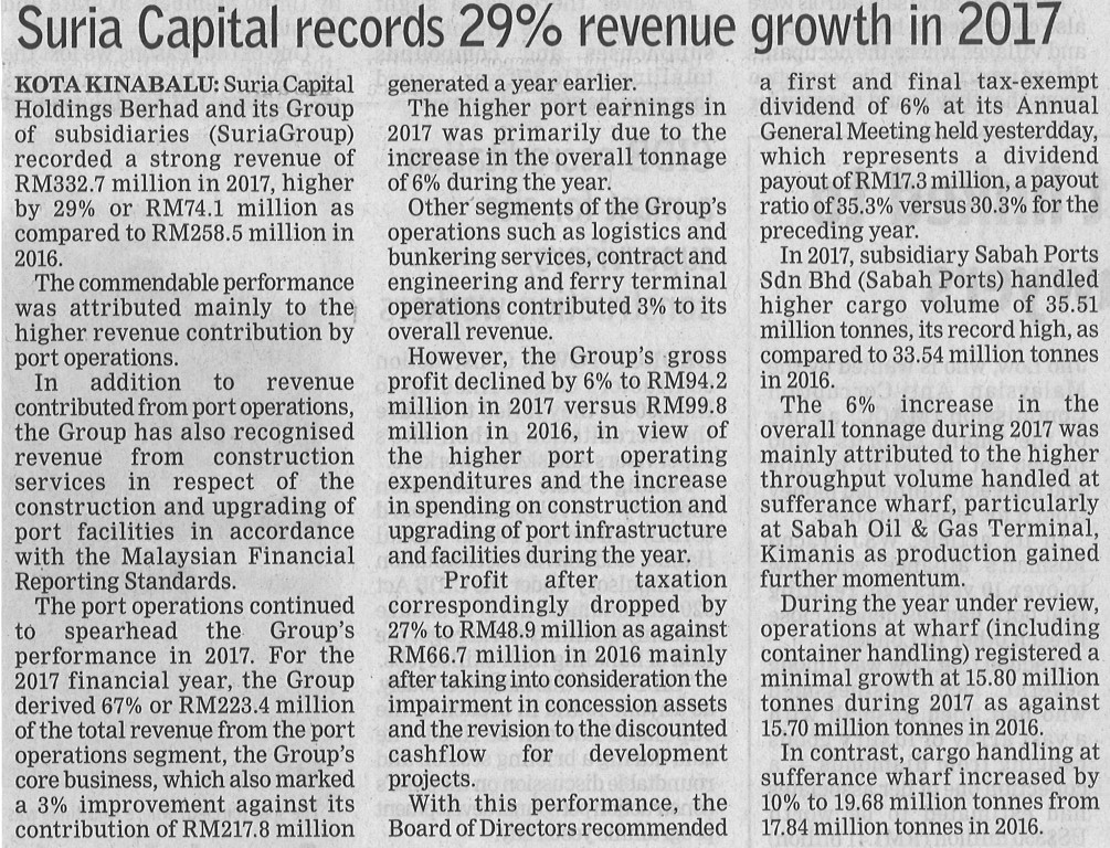 Suria Capital Records 29% Revenue Growth in 2017